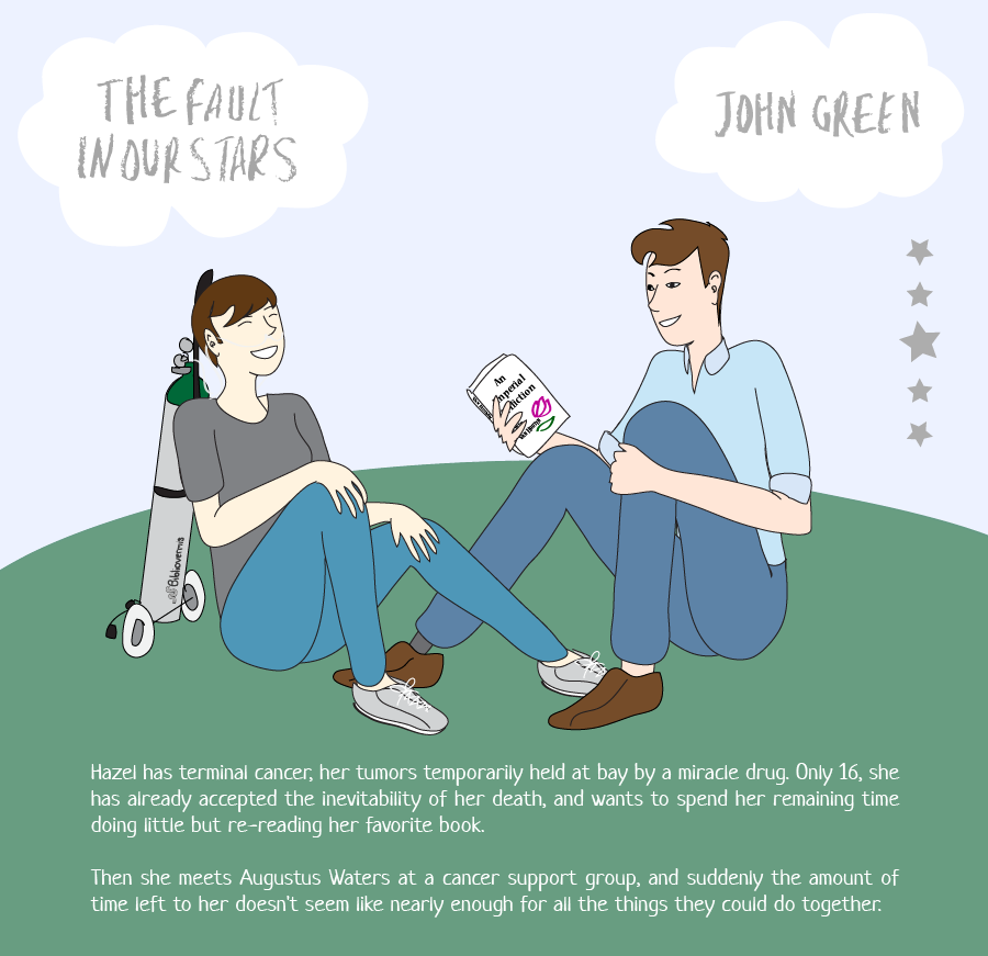 The Fault in Our Stars. John Green. Book Review: [Image: A boy and a girl sitting on the grass, legs interlocked, and laughing. The boy holds a book titled 'An Imperial Affliction'