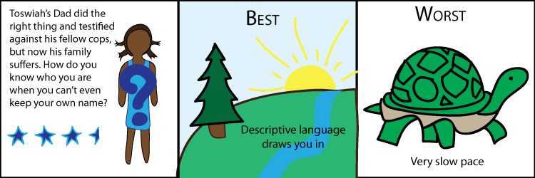 Best: Descriptive language draws you in. Worst: Very slow pace.